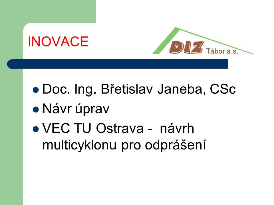 INOVACE Doc. Ing. Břetislav Janeba, CSc. Návr úprav.