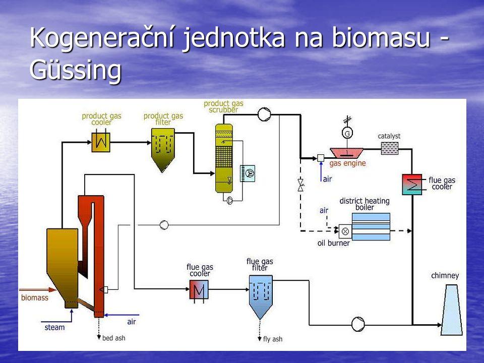 Kogenerační jednotka na biomasu - Güssing