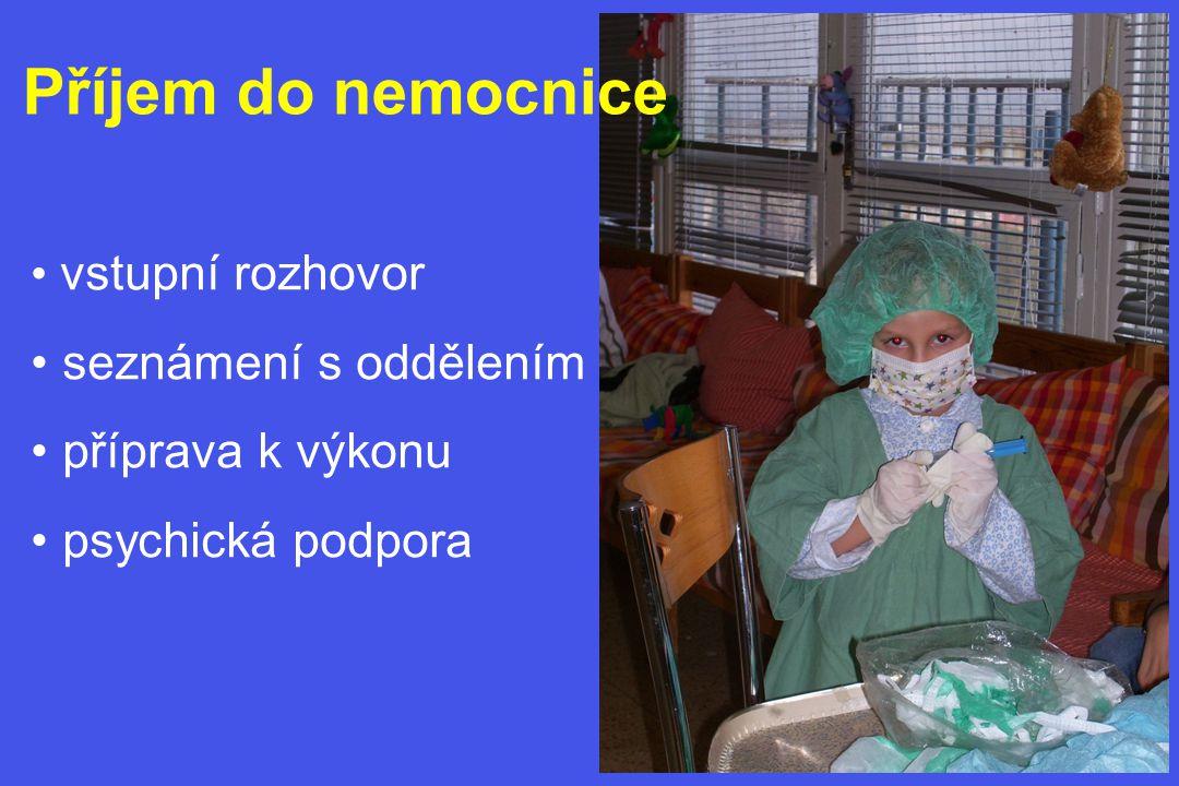 Příjem do nemocnice seznámení s oddělením příprava k výkonu