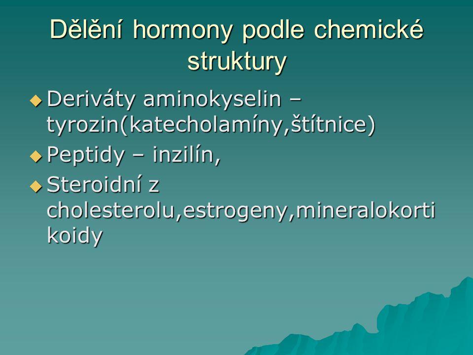 Dělění hormony podle chemické struktury