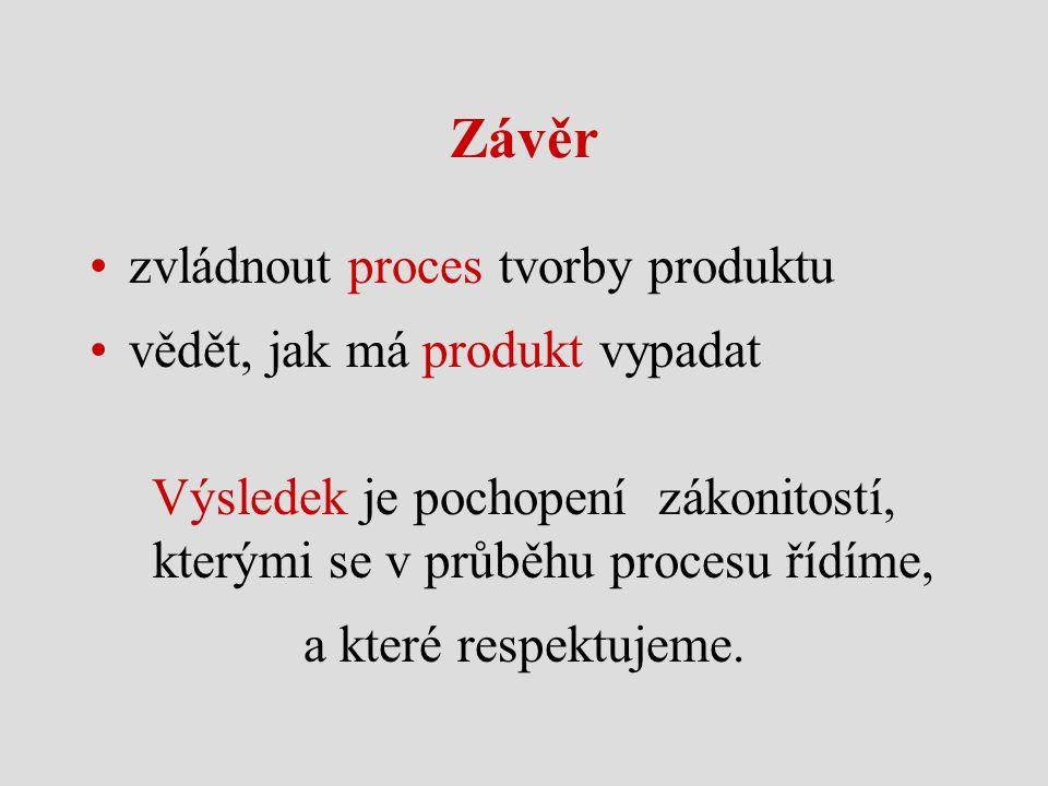 Závěr zvládnout proces tvorby produktu vědět, jak má produkt vypadat