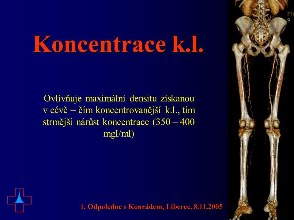 Koncentrace k.l. Ovlivňuje maximální densitu získanou v cévě = čím koncentrovanější k.l., tím strmější nárůst koncentrace (350 – 400 mgI/ml)