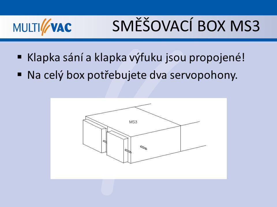 SMĚŠOVACÍ BOX MS3 Klapka sání a klapka výfuku jsou propojené!