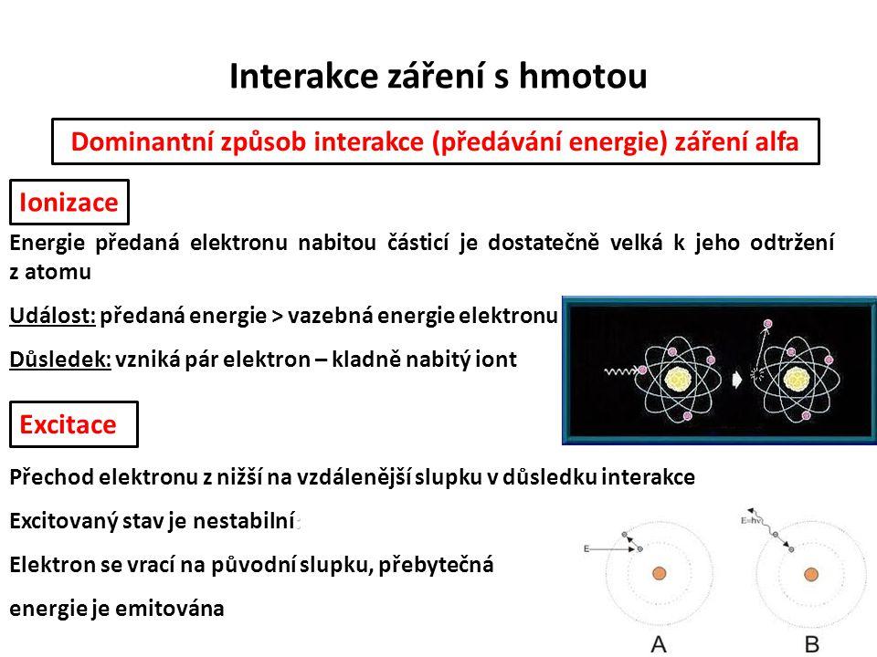 Interakce záření s hmotou