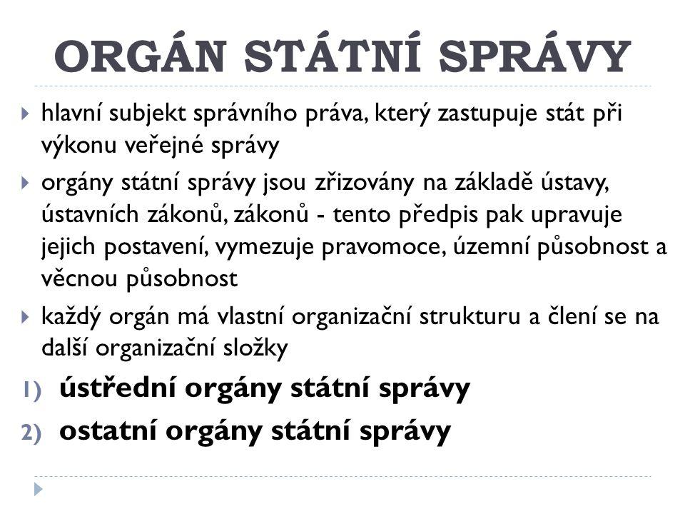 ORGÁN STÁTNÍ SPRÁVY ústřední orgány státní správy