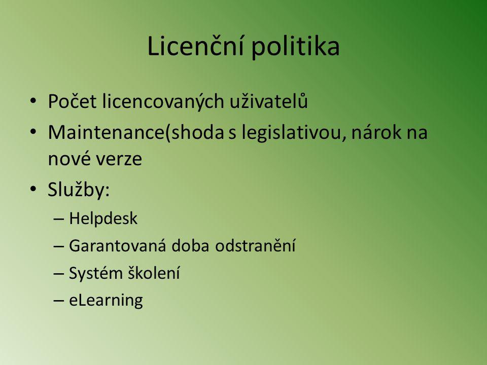 Licenční politika Počet licencovaných uživatelů