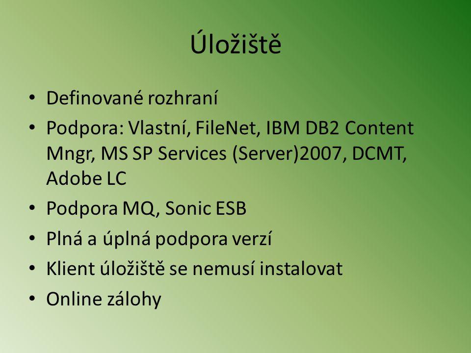 Úložiště Definované rozhraní