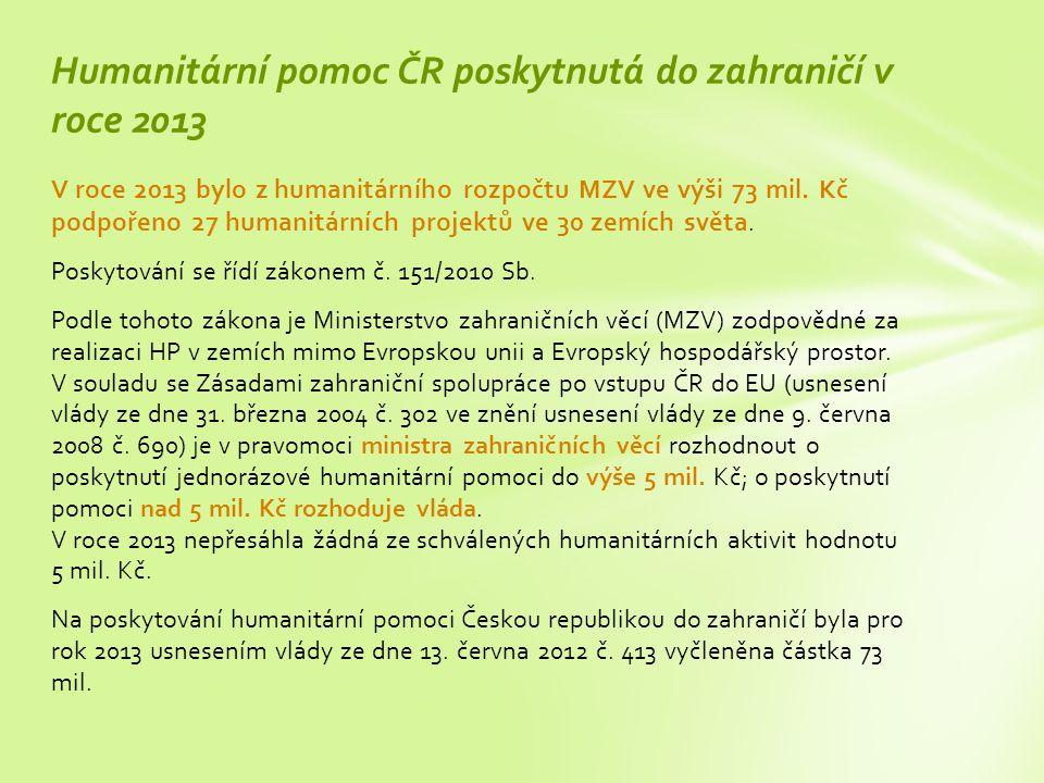 Humanitární pomoc ČR poskytnutá do zahraničí v roce 2013