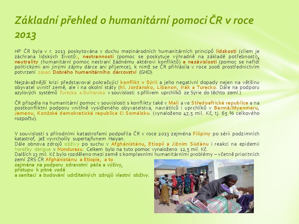 Základní přehled o humanitární pomoci ČR v roce 2013