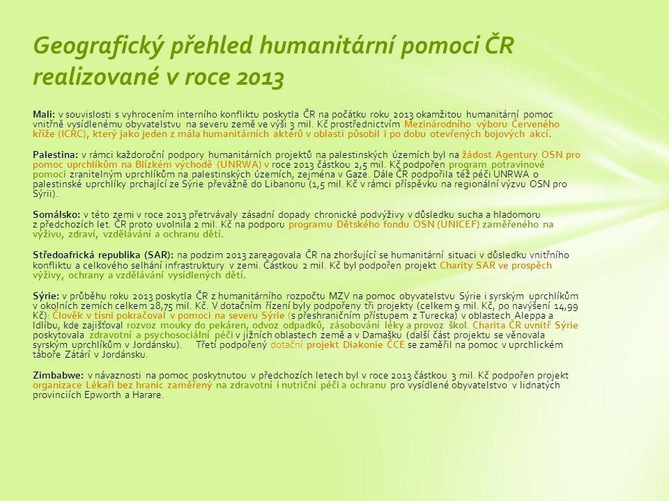 Geografický přehled humanitární pomoci ČR realizované v roce 2013