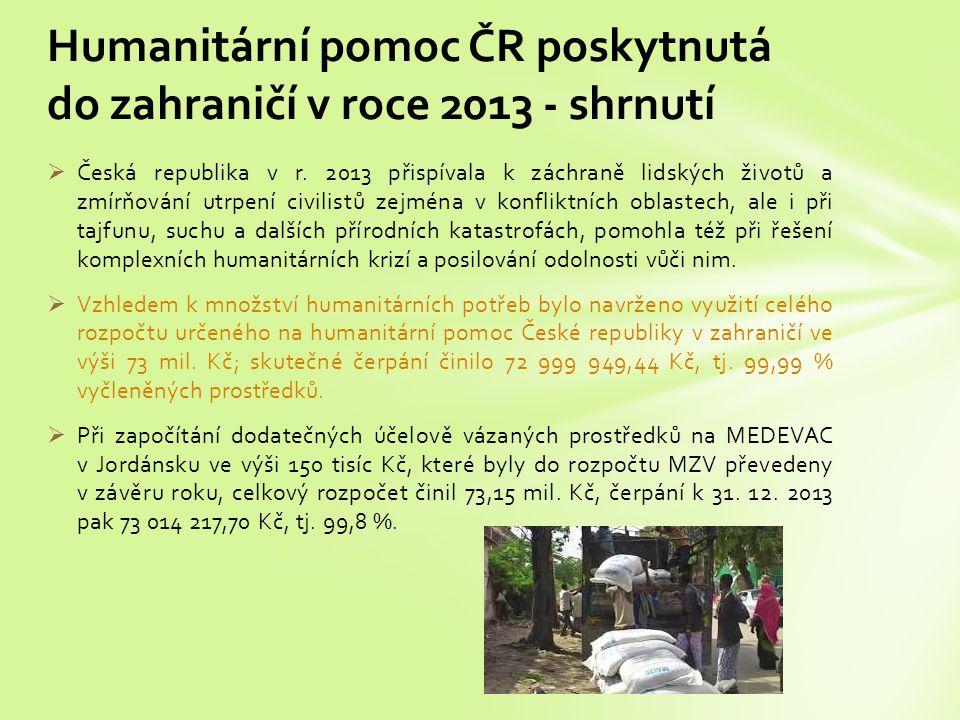 Humanitární pomoc ČR poskytnutá do zahraničí v roce 2013 - shrnutí