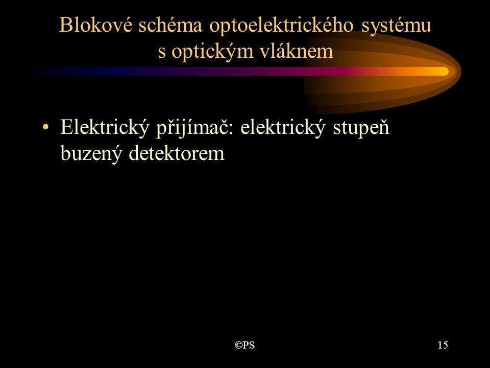 Blokové schéma optoelektrického systému s optickým vláknem