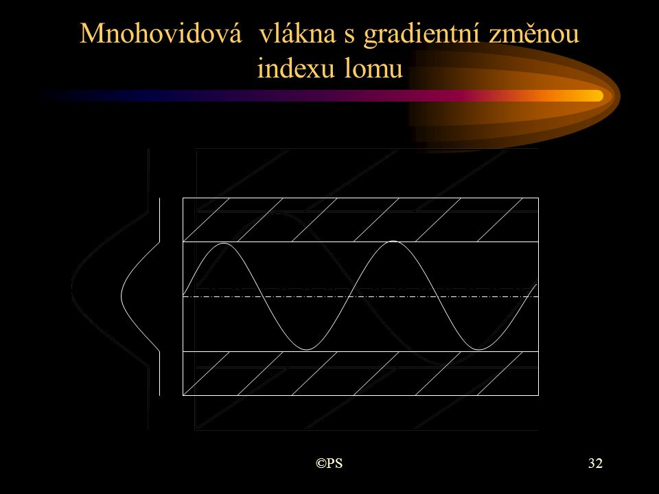 Mnohovidová vlákna s gradientní změnou indexu lomu