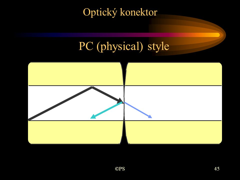 Optický konektor PC (physical) style ©PS
