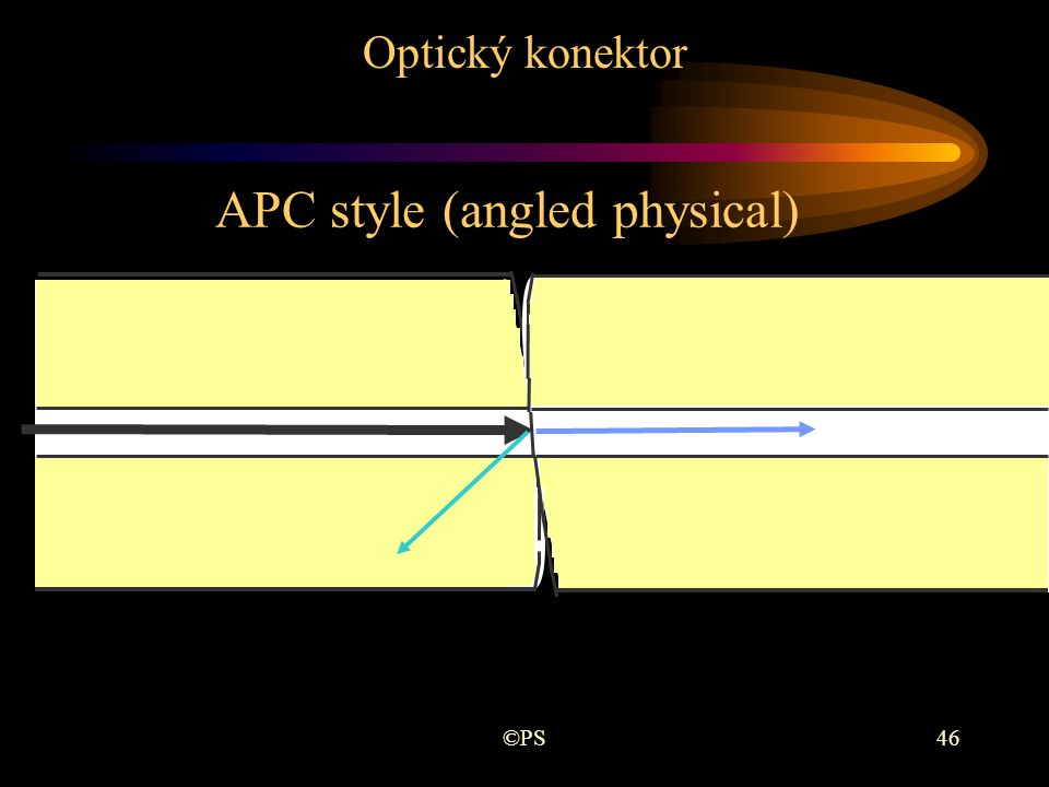 APC style (angled physical)