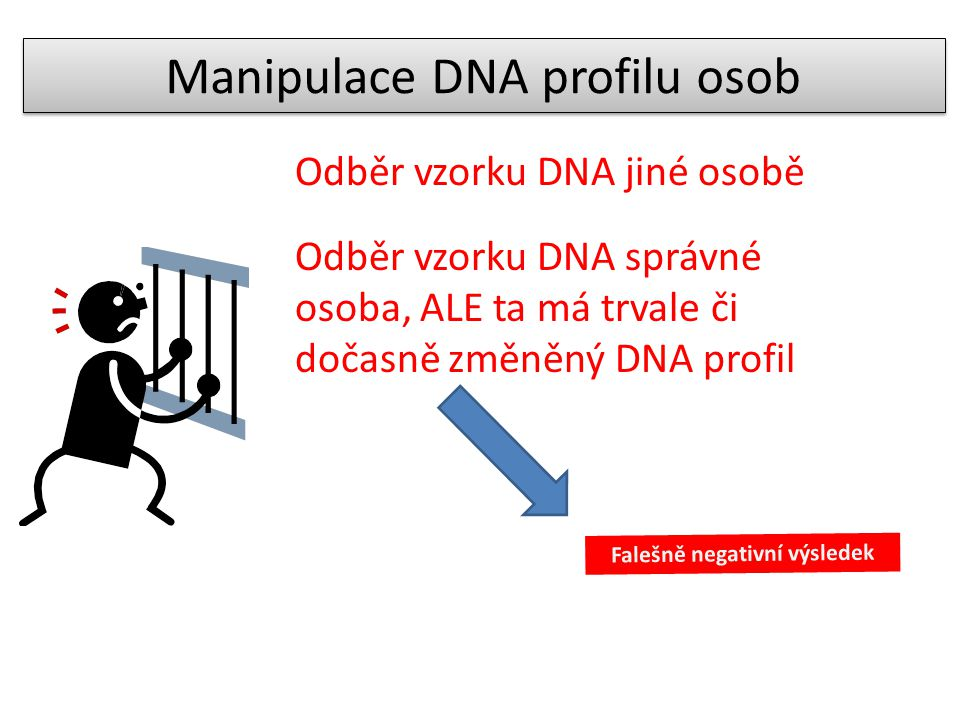 Odběr vzorku DNA jiné osobě