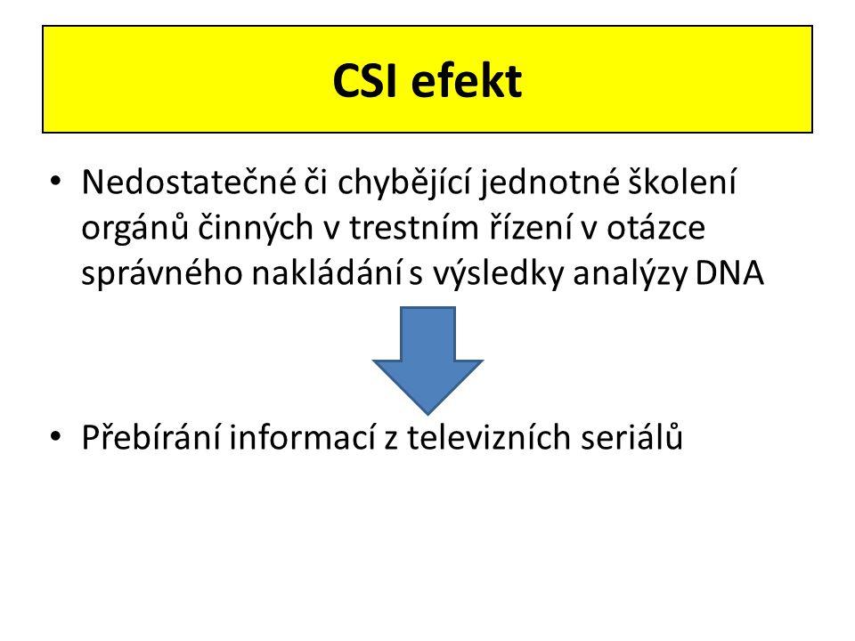 CSI efekt Nedostatečné či chybějící jednotné školení orgánů činných v trestním řízení v otázce správného nakládání s výsledky analýzy DNA.