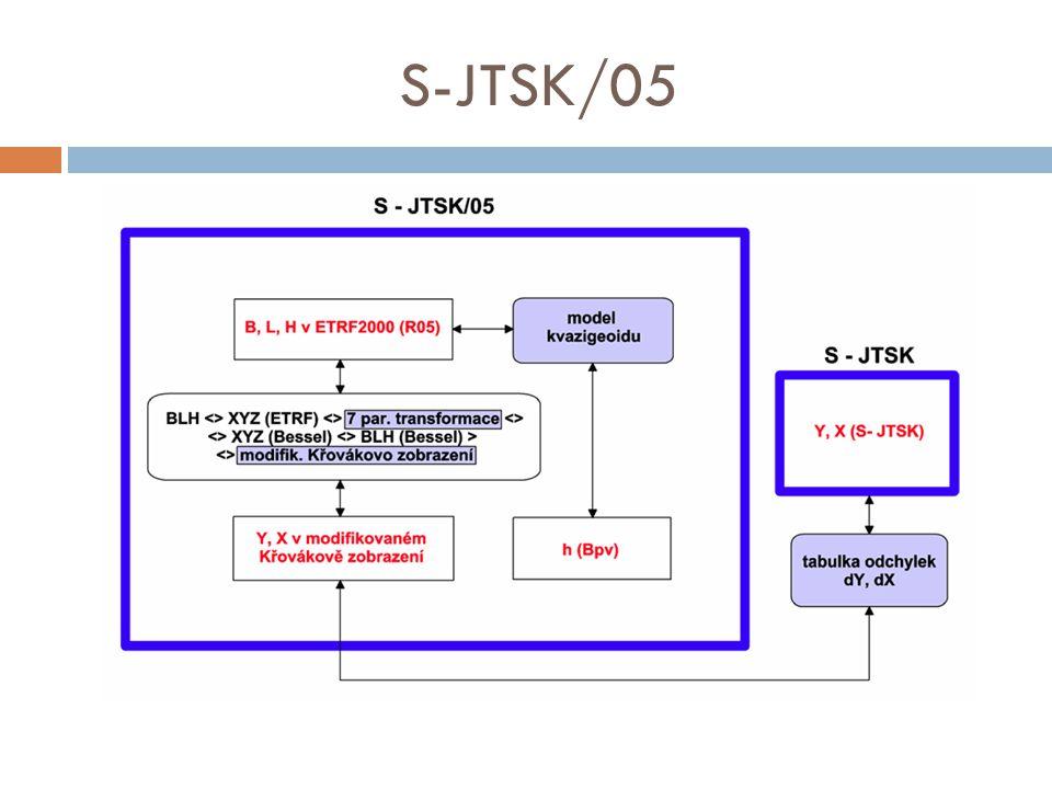 S-JTSK/05