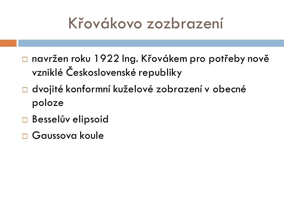 Křovákovo zozbrazení navržen roku 1922 Ing. Křovákem pro potřeby nově vzniklé Československé republiky.