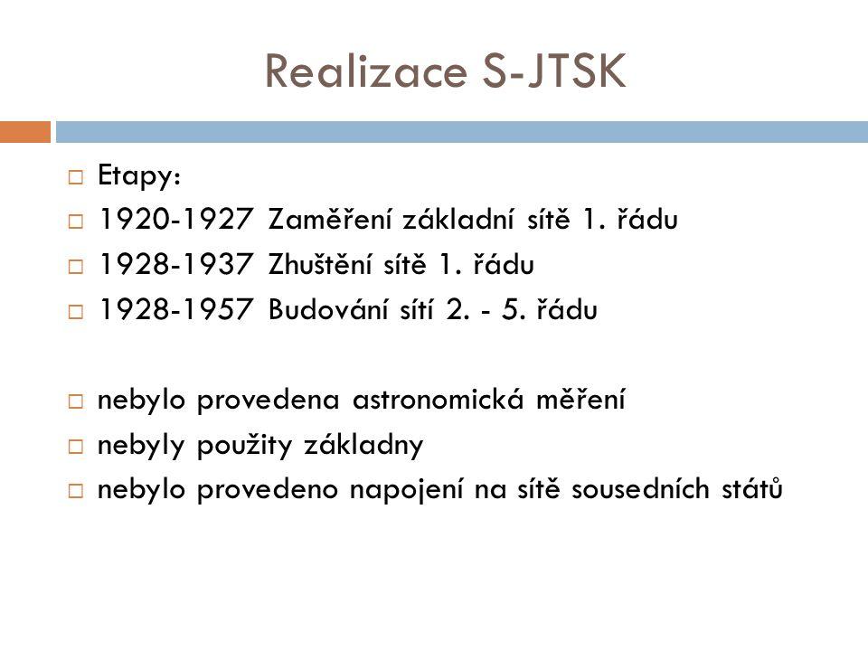Realizace S-JTSK Etapy: 1920-1927 Zaměření základní sítě 1. řádu