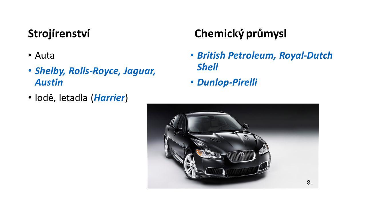 Strojírenství Chemický průmysl Auta