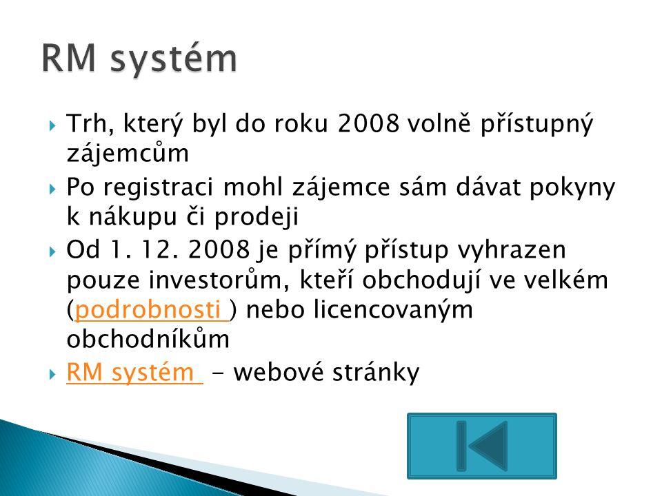 RM systém Trh, který byl do roku 2008 volně přístupný zájemcům