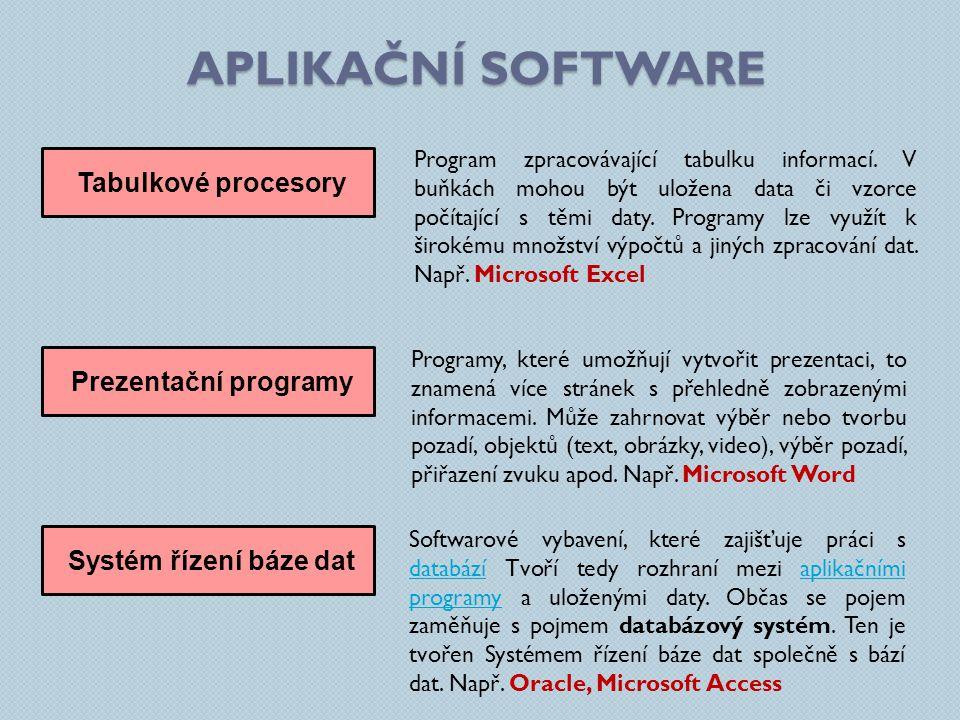 Aplikační software Tabulkové procesory Prezentační programy