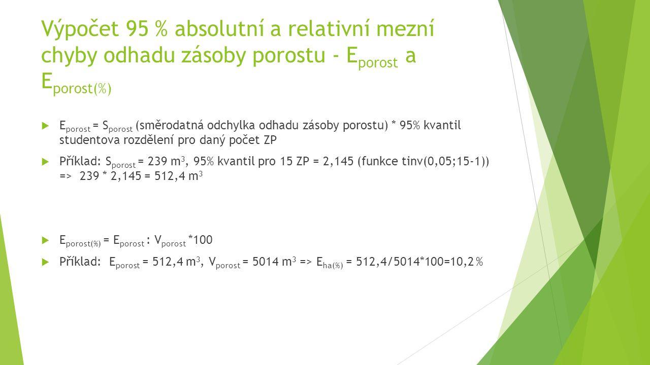 Výpočet 95 % absolutní a relativní mezní chyby odhadu zásoby porostu - Eporost a Eporost(%)