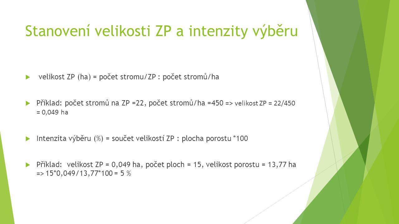 Stanovení velikosti ZP a intenzity výběru