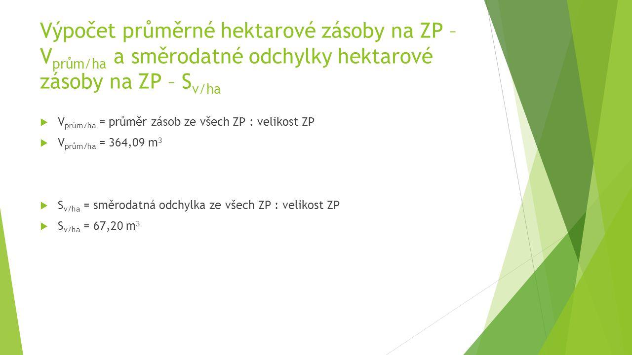 Výpočet průměrné hektarové zásoby na ZP – Vprům/ha a směrodatné odchylky hektarové zásoby na ZP – Sv/ha