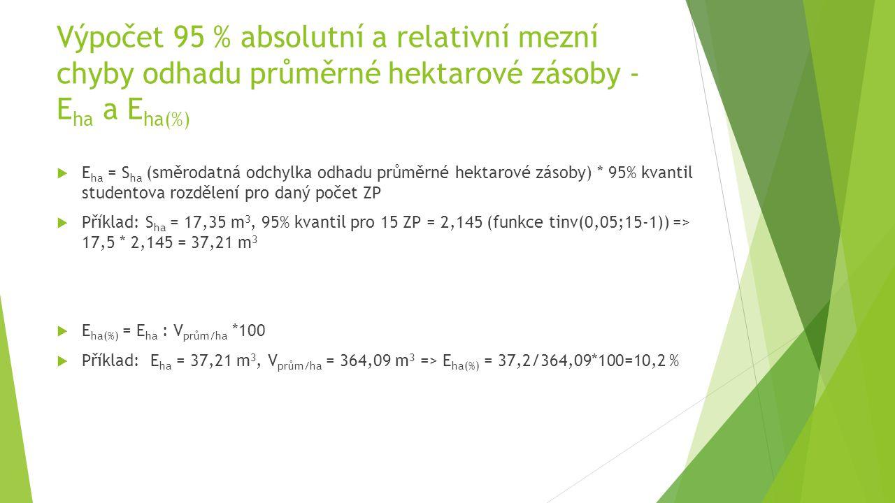 Výpočet 95 % absolutní a relativní mezní chyby odhadu průměrné hektarové zásoby - Eha a Eha(%)