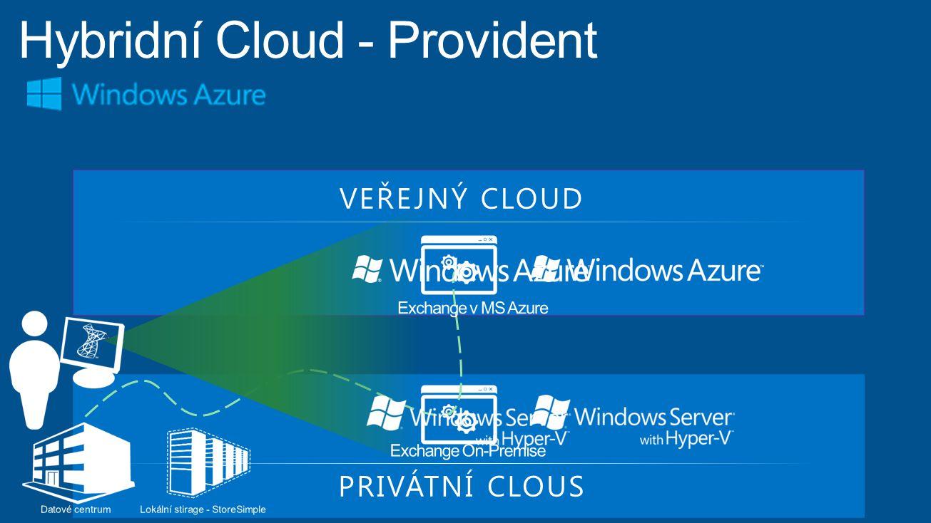 Hybridní Cloud - Provident
