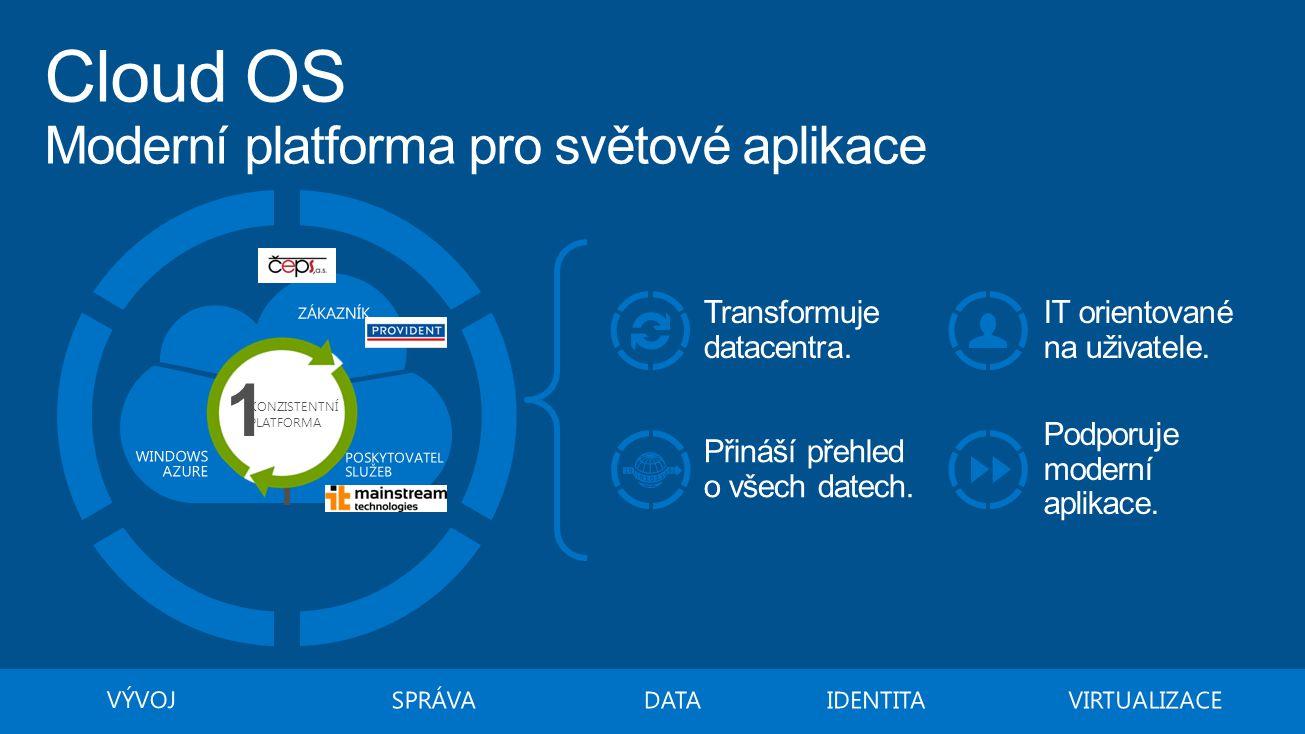 Cloud OS Moderní platforma pro světové aplikace