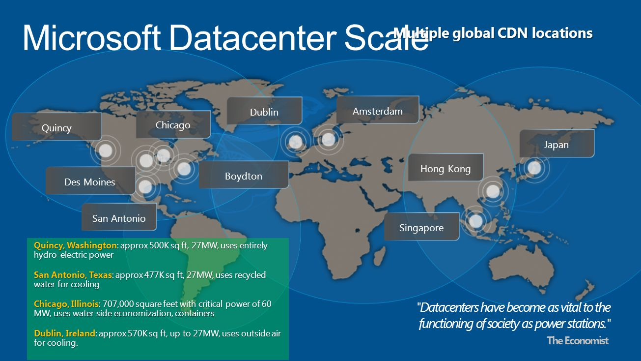 Microsoft Datacenter Scale