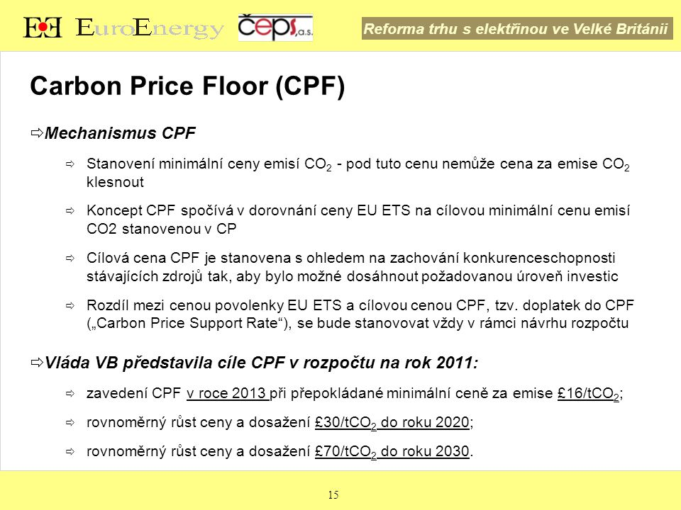 Carbon Price Floor (CPF)