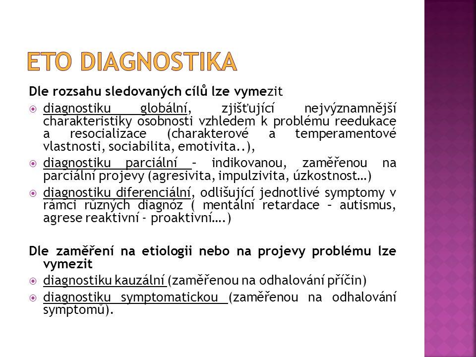 Eto diagnostika Dle rozsahu sledovaných cílů lze vymezit