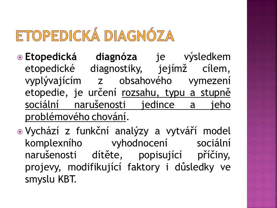 EtopedickÁ diagnóza