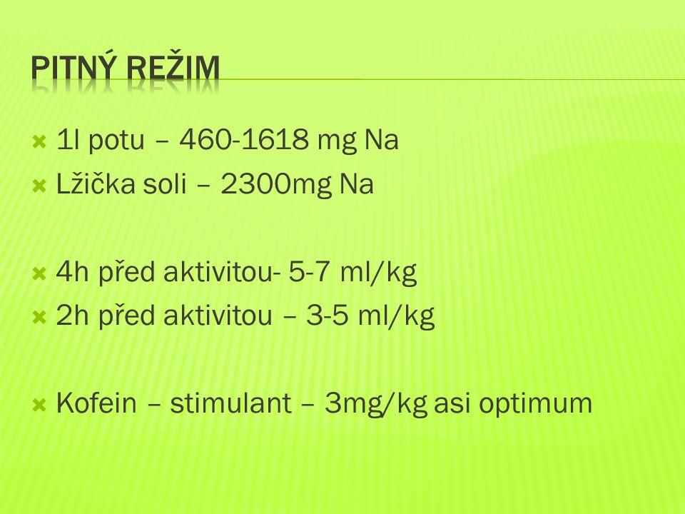 Pitný režim 1l potu – 460-1618 mg Na Lžička soli – 2300mg Na