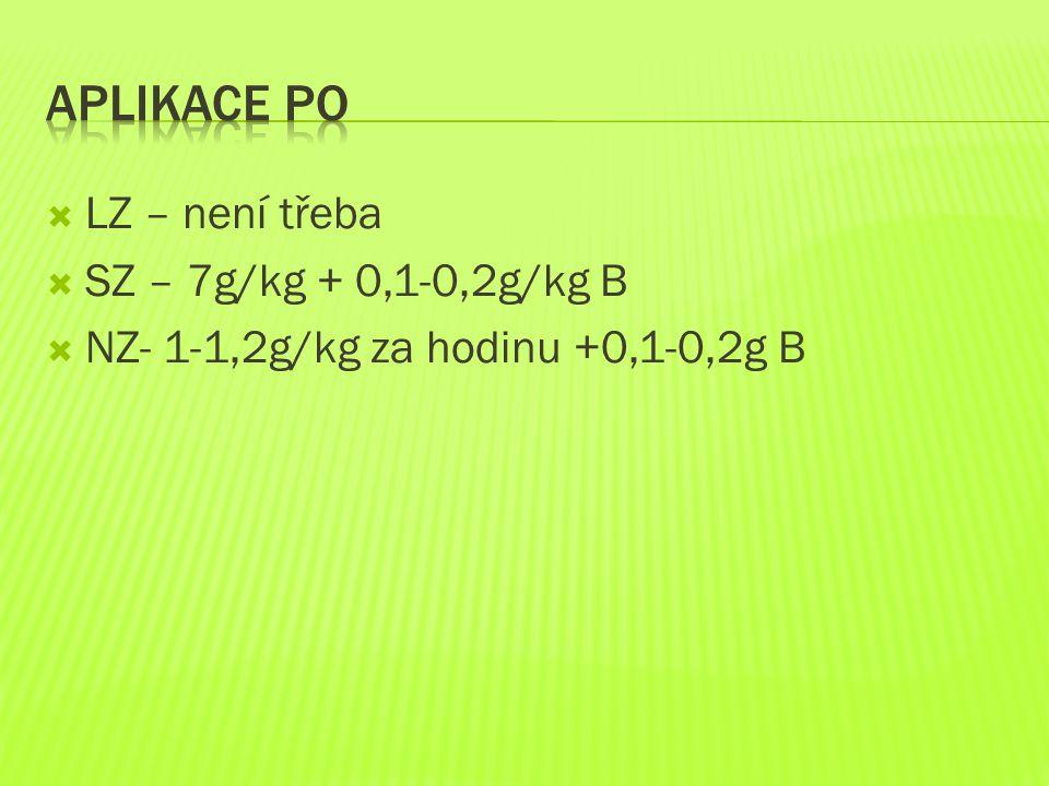 Aplikace po LZ – není třeba SZ – 7g/kg + 0,1-0,2g/kg B