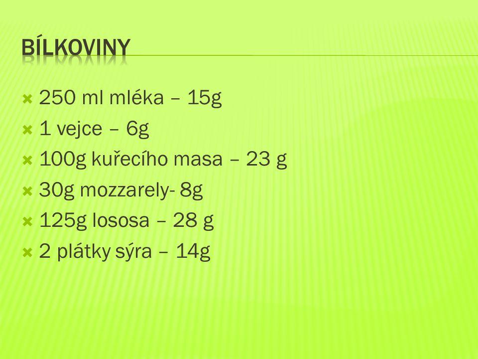 Bílkoviny 250 ml mléka – 15g 1 vejce – 6g 100g kuřecího masa – 23 g