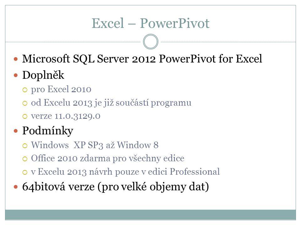 Excel – PowerPivot Microsoft SQL Server 2012 PowerPivot for Excel