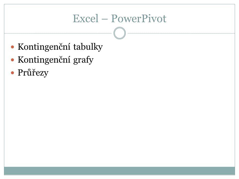 Excel – PowerPivot Kontingenční tabulky Kontingenční grafy Průřezy