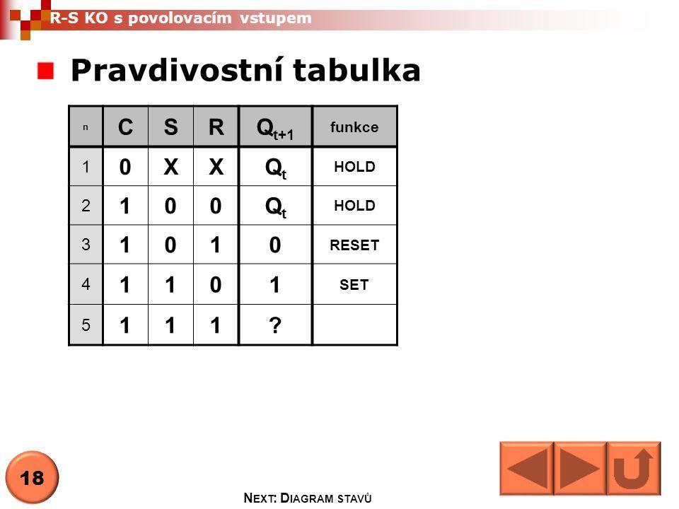 Pravdivostní tabulka C S R Qt+1 X Qt 18 1 2 3 4 5