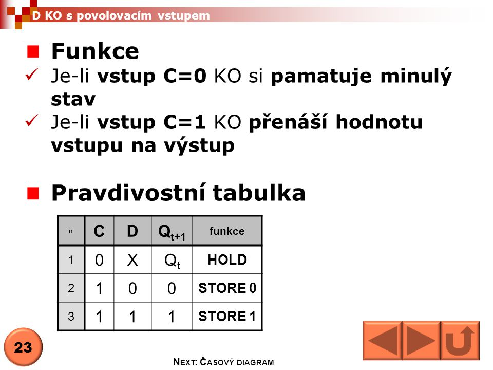 Funkce Pravdivostní tabulka Je-li vstup C=0 KO si pamatuje minulý stav