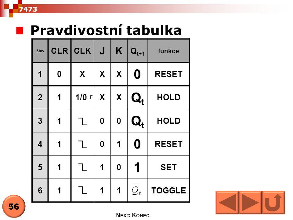 Pravdivostní tabulka Qt J K CLR CLK Qt+1 1 X RESET 2 1/0/ HOLD 3 4 5