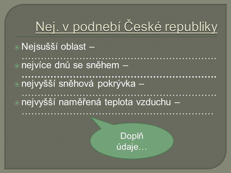 Nej. v podnebí České republiky
