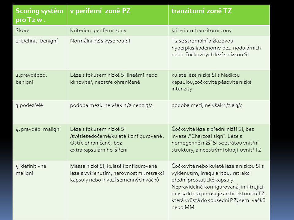 Scoring systém pro T2 w . v periferní zoně PZ tranzitorní zoně TZ