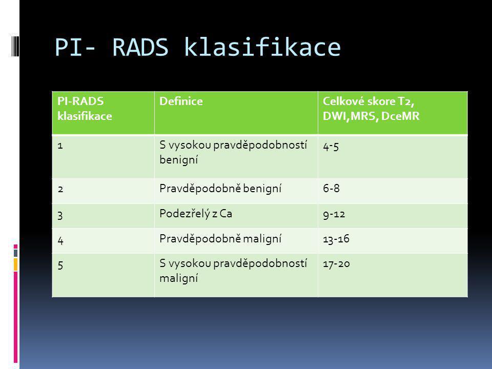 PI- RADS klasifikace PI-RADS klasifikace Definice
