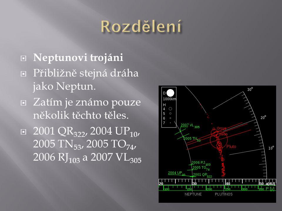 Rozdělení Neptunovi trojáni Přibližně stejná dráha jako Neptun.