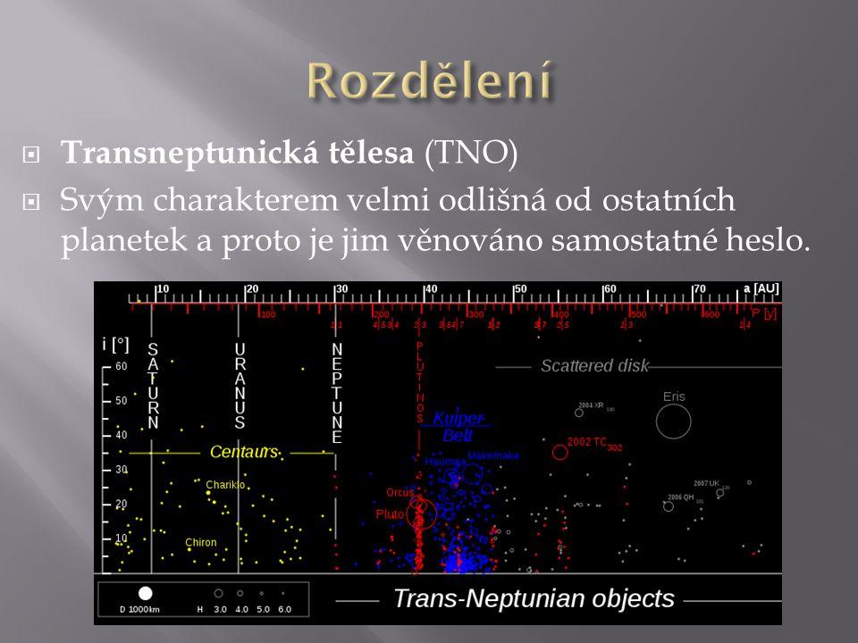 Rozdělení Transneptunická tělesa (TNO)